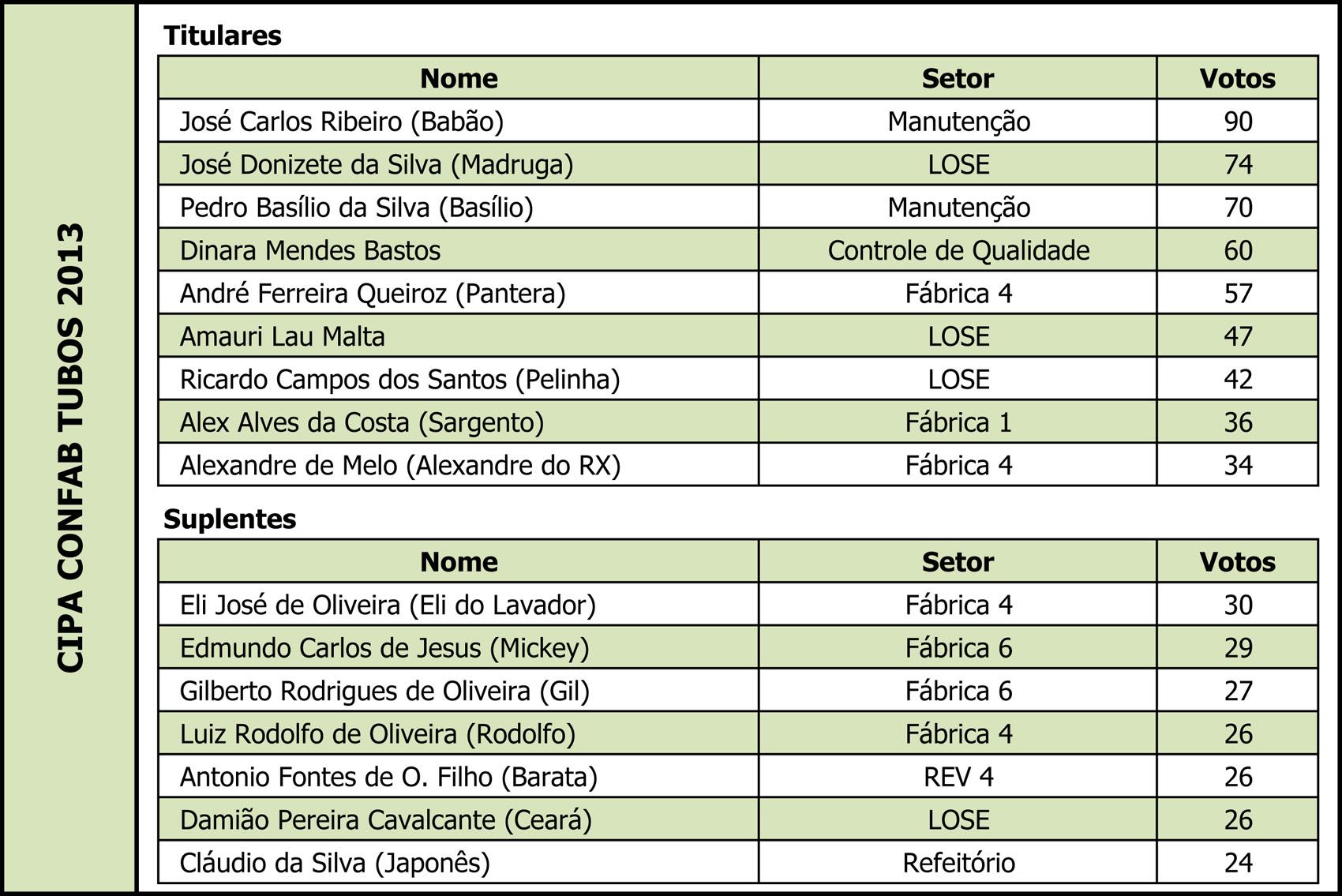 Cipa Confab Tubos 2012-2013.xlsx