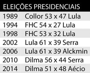 presidentes_12