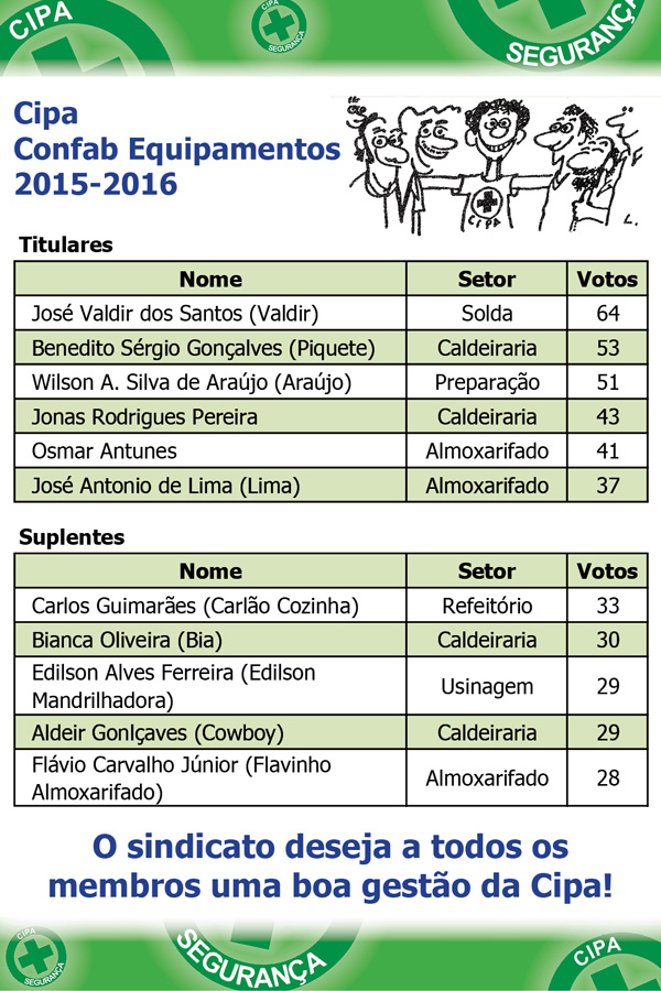 27.02.15 Resultado Eleição Cipa Confab Equipamentos
