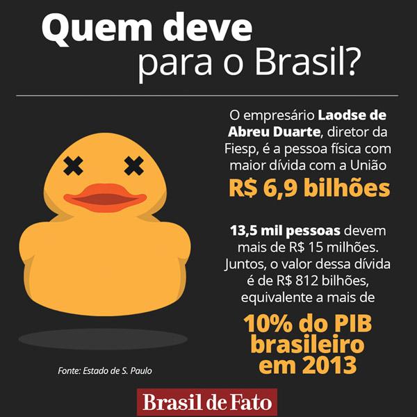 Quem deve para o Brasil.Portal Brasil de Fato
