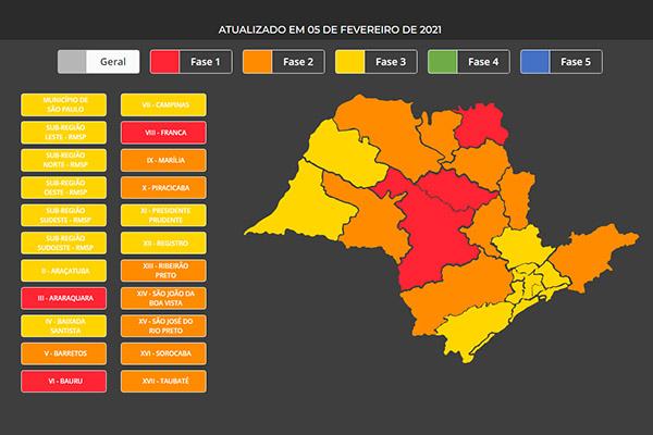 10 regiões do Estado avançaram para a fase Laranja; a cidade de São Paulo foi para a fase amarela